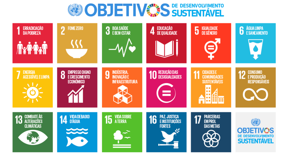 ODS - Objetivos do Desenvolvimento Sustentável